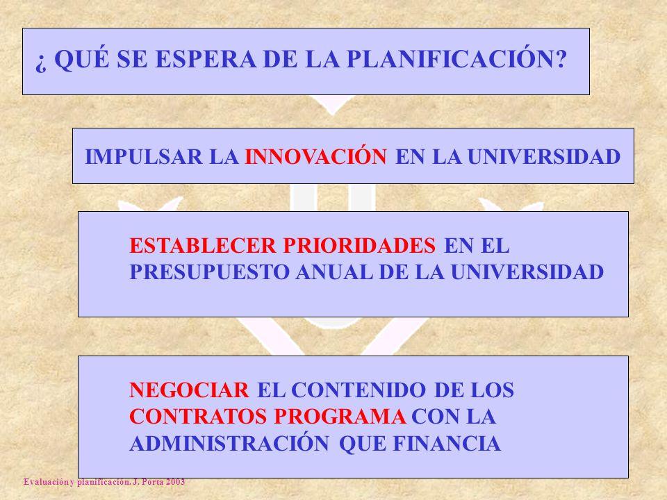 Evaluación y planificación. J. Porta 2003 ¿ QUÉ SE ESPERA DE LA PLANIFICACIÓN? ESTABLECER PRIORIDADES EN EL PRESUPUESTO ANUAL DE LA UNIVERSIDAD NEGOCI
