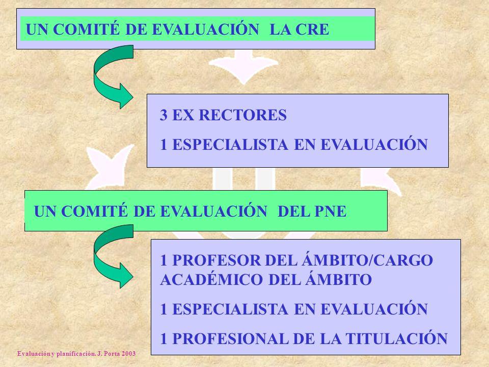 Evaluación y planificación. J. Porta 2003 UN COMITÉ DE EVALUACIÓN LA CRE 3 EX RECTORES 1 ESPECIALISTA EN EVALUACIÓN UN COMITÉ DE EVALUACIÓN DEL PNE 1
