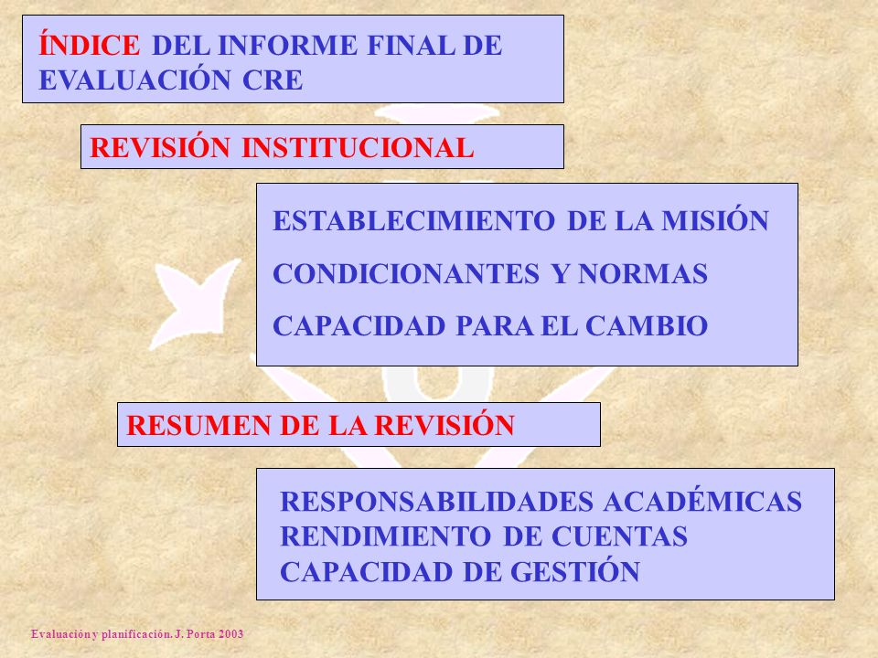 Evaluación y planificación. J. Porta 2003 MODELO DOCENTE TRADICIONAL EN ESPAÑA MODELO BOLONIA