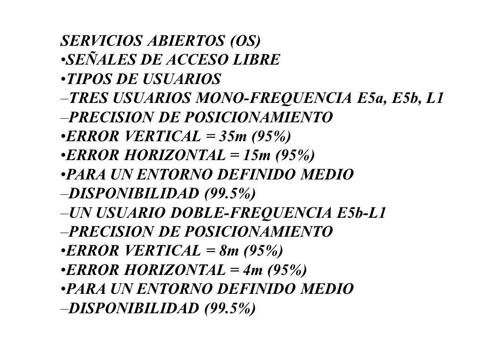 SERVICIOS ABIERTOS (OS)SEÑALES DE ACCESO LIBRETIPOS DE USUARIOS –TRES USUARIOS MONO-FREQUENCIA E5a, E5b, L1 –PRECISION DE POSICIONAMIENTOERROR VERTICA