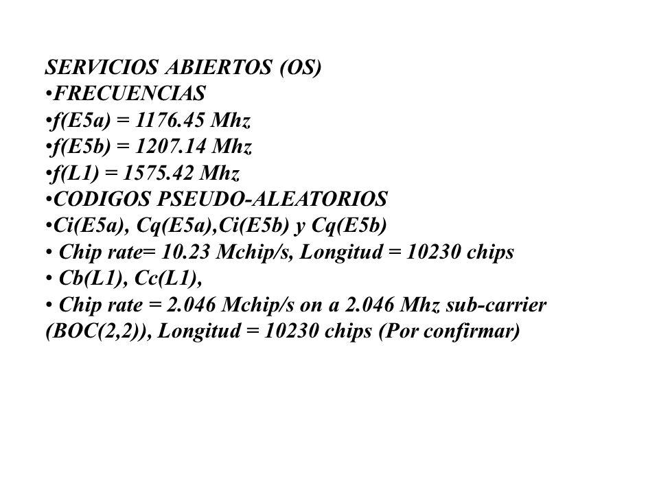 SERVICIOS ABIERTOS (OS)FRECUENCIASf(E5a) = 1176.45 Mhzf(E5b) = 1207.14 Mhzf(L1) = 1575.42 MhzCODIGOS PSEUDO-ALEATORIOSCi(E5a), Cq(E5a),Ci(E5b) y Cq(E5