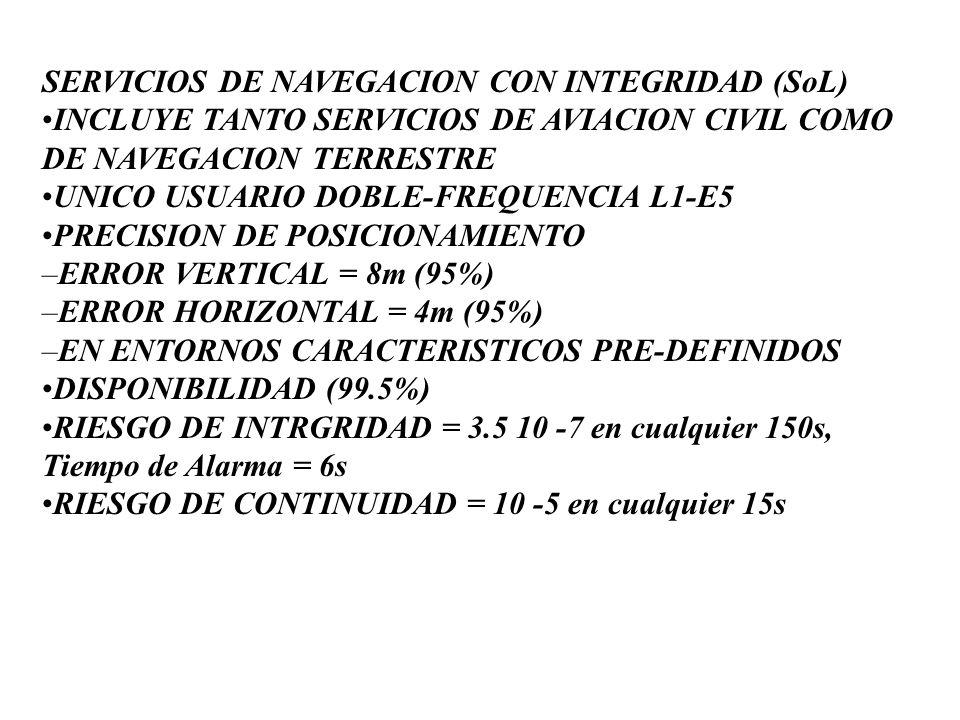 SERVICIOS DE NAVEGACION CON INTEGRIDAD (SoL)INCLUYE TANTO SERVICIOS DE AVIACION CIVIL COMO DE NAVEGACION TERRESTREUNICO USUARIO DOBLE-FREQUENCIA L1-E5