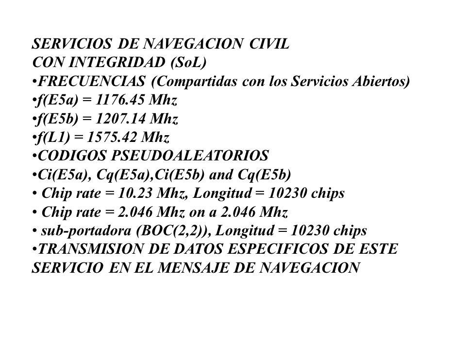 SERVICIOS DE NAVEGACION CIVIL CON INTEGRIDAD (SoL)FRECUENCIAS (Compartidas con los Servicios Abiertos)f(E5a) = 1176.45 Mhzf(E5b) = 1207.14 Mhzf(L1) =