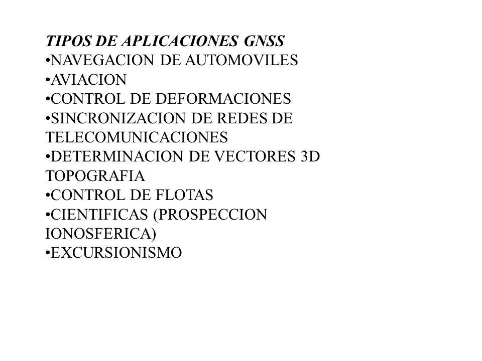 TIPOS DE APLICACIONES GNSS NAVEGACION DE AUTOMOVILES AVIACION CONTROL DE DEFORMACIONES SINCRONIZACION DE REDES DE TELECOMUNICACIONES DETERMINACION DE