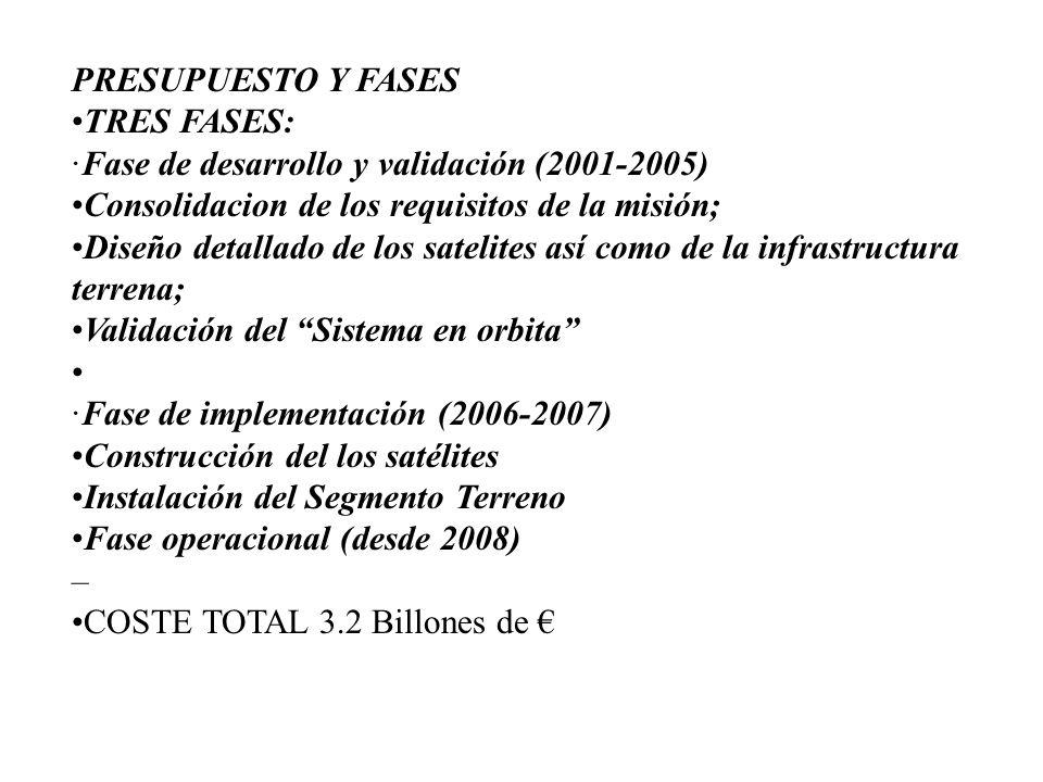 PRESUPUESTO Y FASESTRES FASES: ·Fase de desarrollo y validación (2001-2005)Consolidacion de los requisitos de la misión;Diseño detallado de los sateli