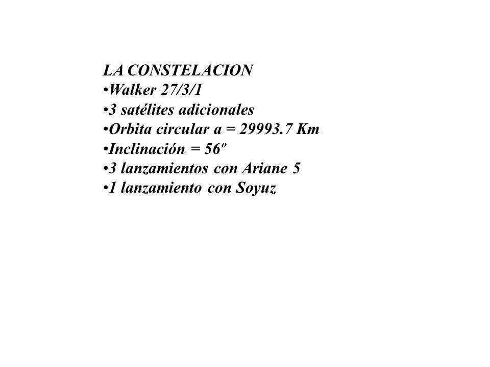 LA CONSTELACIONWalker 27/3/13 satélites adicionalesOrbita circular a = 29993.7 KmInclinación = 56º3 lanzamientos con Ariane 51 lanzamiento con Soyuz
