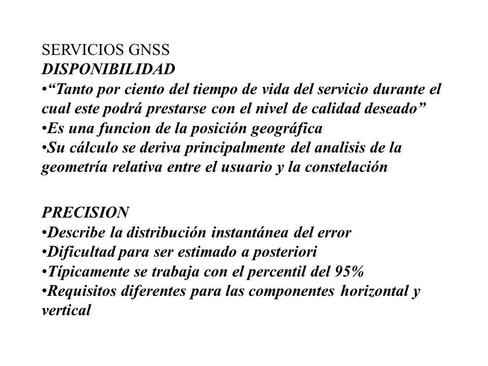SERVICIOS GNSS DISPONIBILIDADTanto por ciento del tiempo de vida del servicio durante el cual este podrá prestarse con el nivel de calidad deseadoEs u