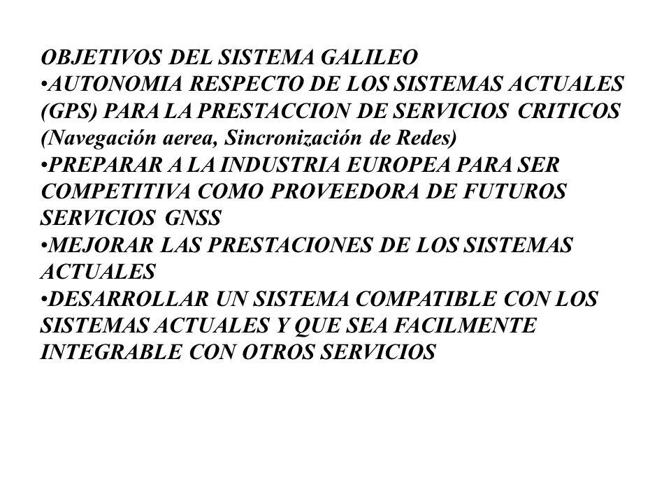 OBJETIVOS DEL SISTEMA GALILEOAUTONOMIA RESPECTO DE LOS SISTEMAS ACTUALES (GPS) PARA LA PRESTACCION DE SERVICIOS CRITICOS (Navegación aerea, Sincroniza