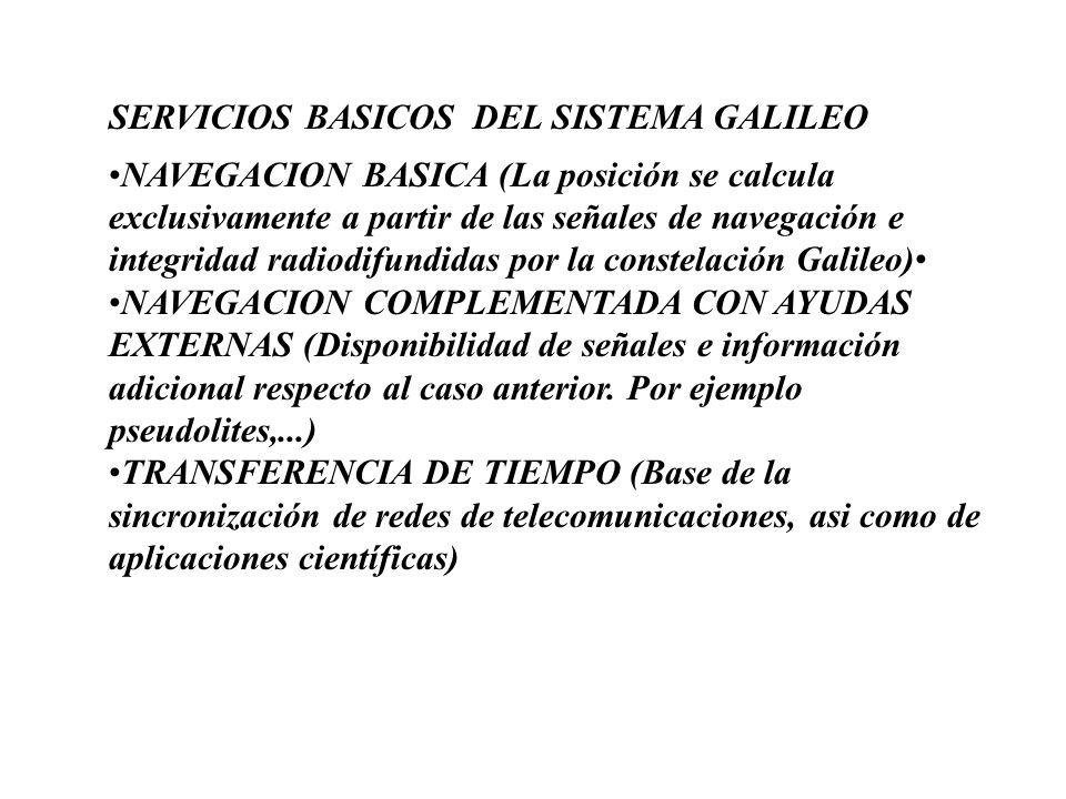 SERVICIOS BASICOS DEL SISTEMA GALILEO NAVEGACION BASICA (La posición se calcula exclusivamente a partir de las señales de navegación e integridad radi