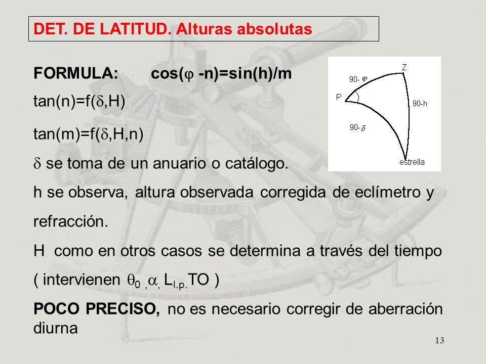 13 DET. DE LATITUD. Alturas absolutas FORMULA: cos( -n)=sin(h)/m tan(n)=f(,H) tan(m)=f(,H,n) se toma de un anuario o catálogo. h se observa, altura ob
