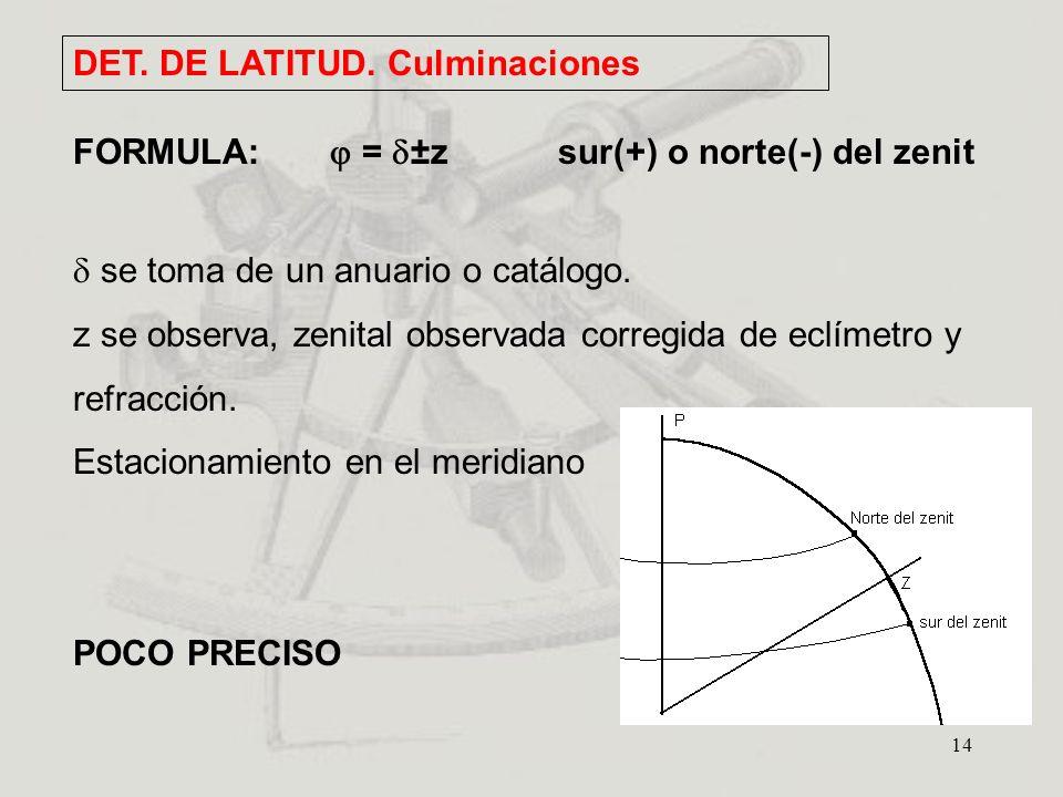 14 DET. DE LATITUD. Culminaciones FORMULA: = ±z sur(+) o norte(-) del zenit se toma de un anuario o catálogo. z se observa, zenital observada corregid