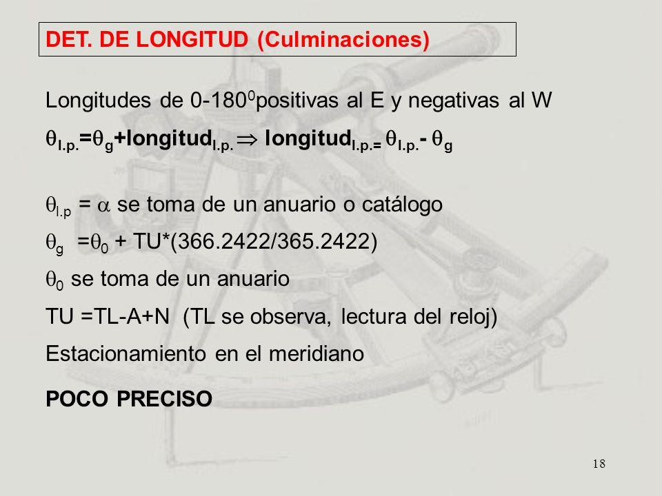 18 DET. DE LONGITUD (Culminaciones) Longitudes de 0-180 0 positivas al E y negativas al W l.p. = g +longitud l.p. longitud l.p.= l.p. - g l.p = se tom