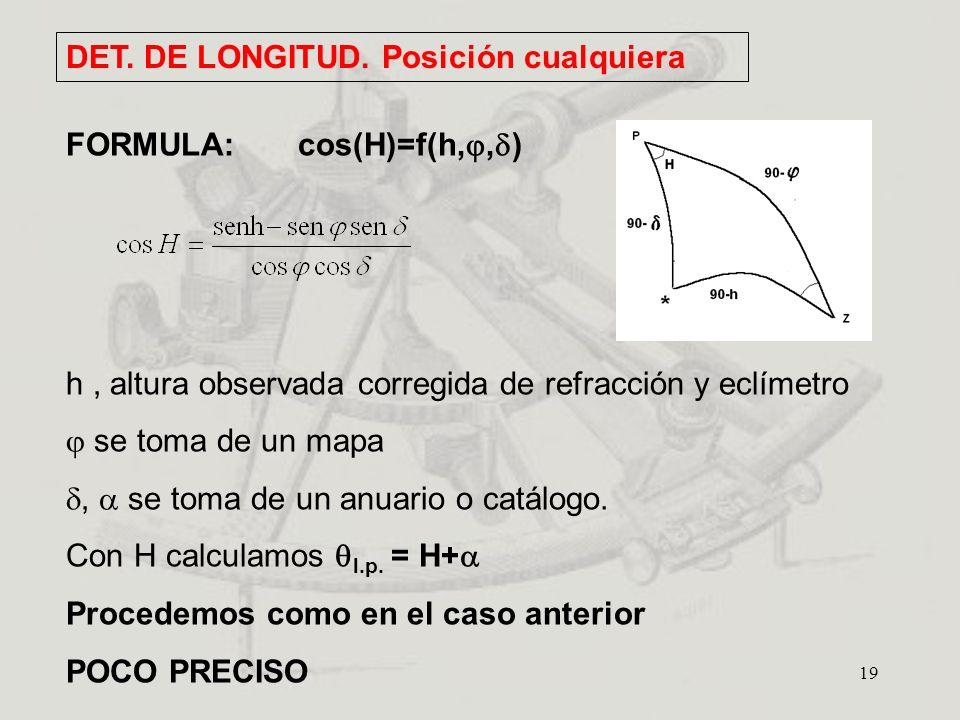 19 DET. DE LONGITUD. Posición cualquiera FORMULA: cos(H)=f(h,, ) h, altura observada corregida de refracción y eclímetro se toma de un mapa, se toma d