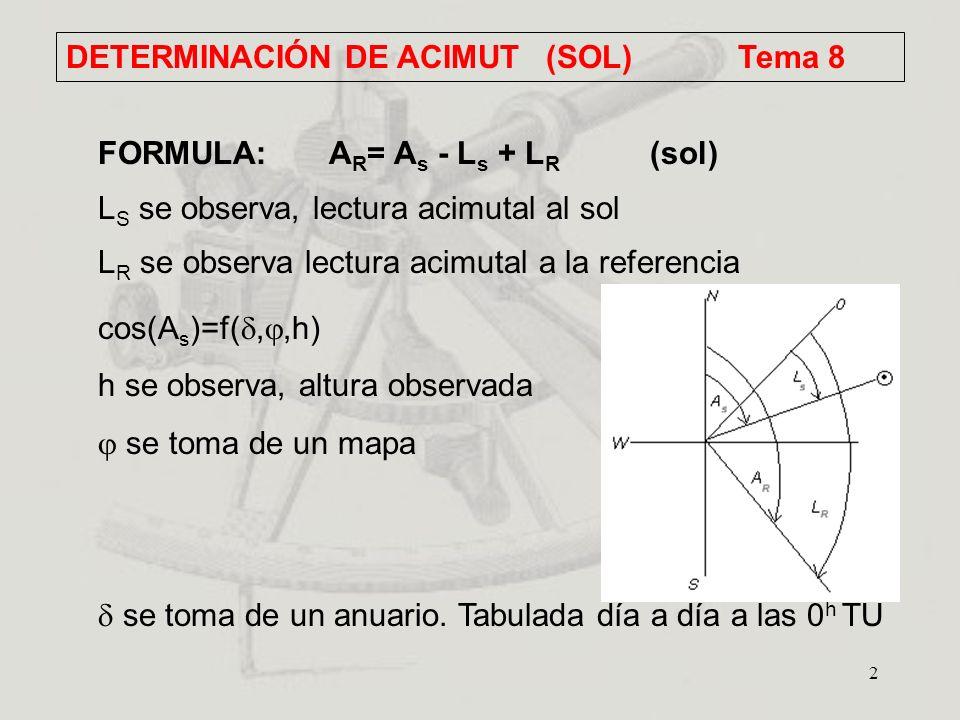 2 DETERMINACIÓN DE ACIMUT(SOL)Tema 8 FORMULA: A R = A s - L s + L R (sol) L S se observa, lectura acimutal al sol L R se observa lectura acimutal a la
