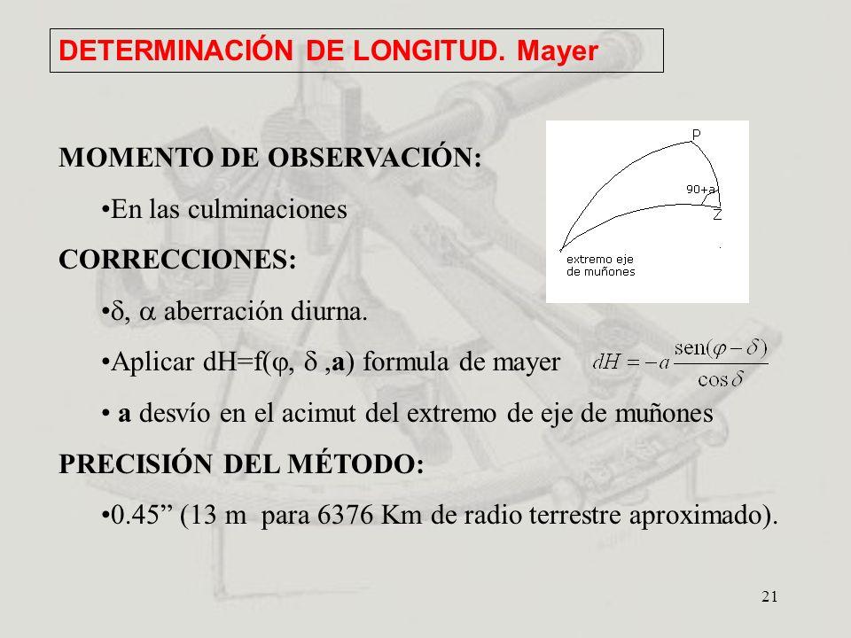 21 DETERMINACIÓN DE LONGITUD. Mayer MOMENTO DE OBSERVACIÓN: En las culminaciones CORRECCIONES:, aberración diurna. Aplicar dH=f(,,a) formula de mayer