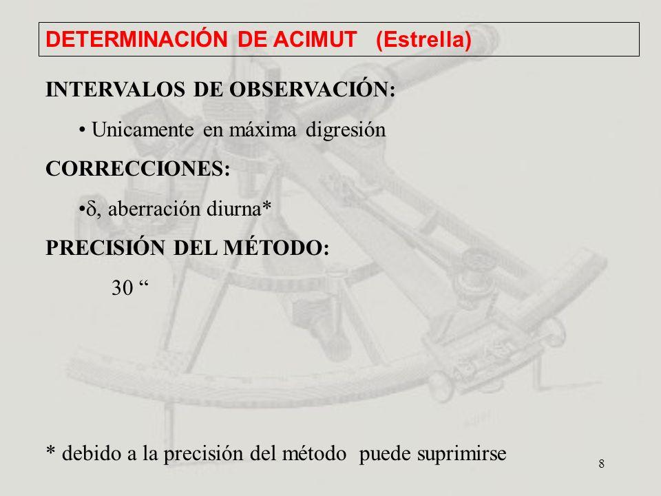 8 INTERVALOS DE OBSERVACIÓN: Unicamente en máxima digresión CORRECCIONES:, aberración diurna* PRECISIÓN DEL MÉTODO: 30 DETERMINACIÓN DE ACIMUT(Estrell