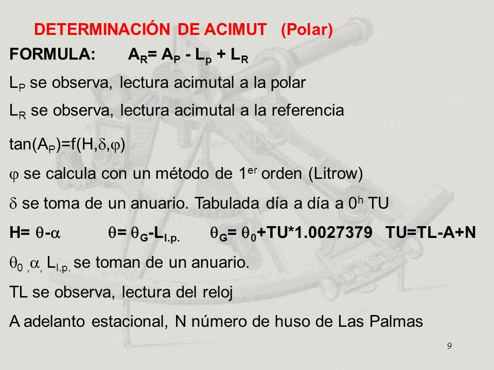9 DETERMINACIÓN DE ACIMUT(Polar) FORMULA: A R = A P - L p + L R L P se observa, lectura acimutal a la polar L R se observa, lectura acimutal a la refe