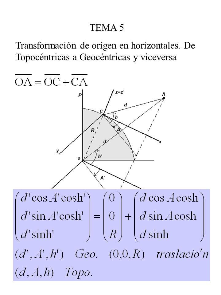 2 TEMA 5 Transformación de origen en horizontales. De Topocéntricas a Geocéntricas y viceversa geocéntricas=posición de C + topocéntricas se denomina