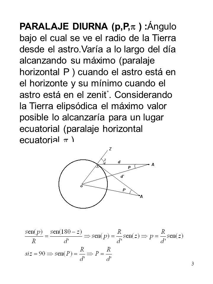 3 PARALAJE DIURNA (p,P, ) :Ángulo bajo el cual se ve el radio de la Tierra desde el astro.Varía a lo largo del día alcanzando su máximo (paralaje hori
