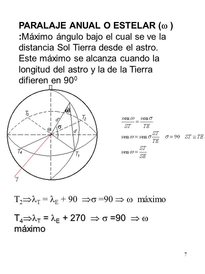 7 PARALAJE ANUAL O ESTELAR ( ) :Máximo ángulo bajo el cual se ve la distancia Sol Tierra desde el astro. Este máximo se alcanza cuando la longitud del