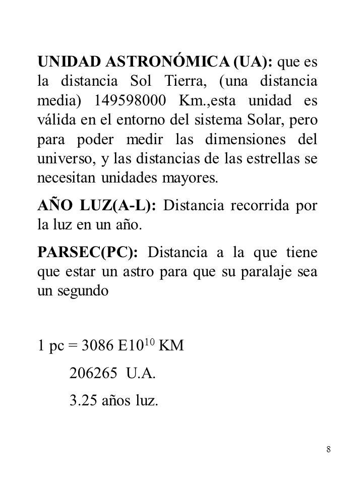 8 UNIDAD ASTRONÓMICA (UA): que es la distancia Sol Tierra, (una distancia media) 149598000 Km.,esta unidad es válida en el entorno del sistema Solar,