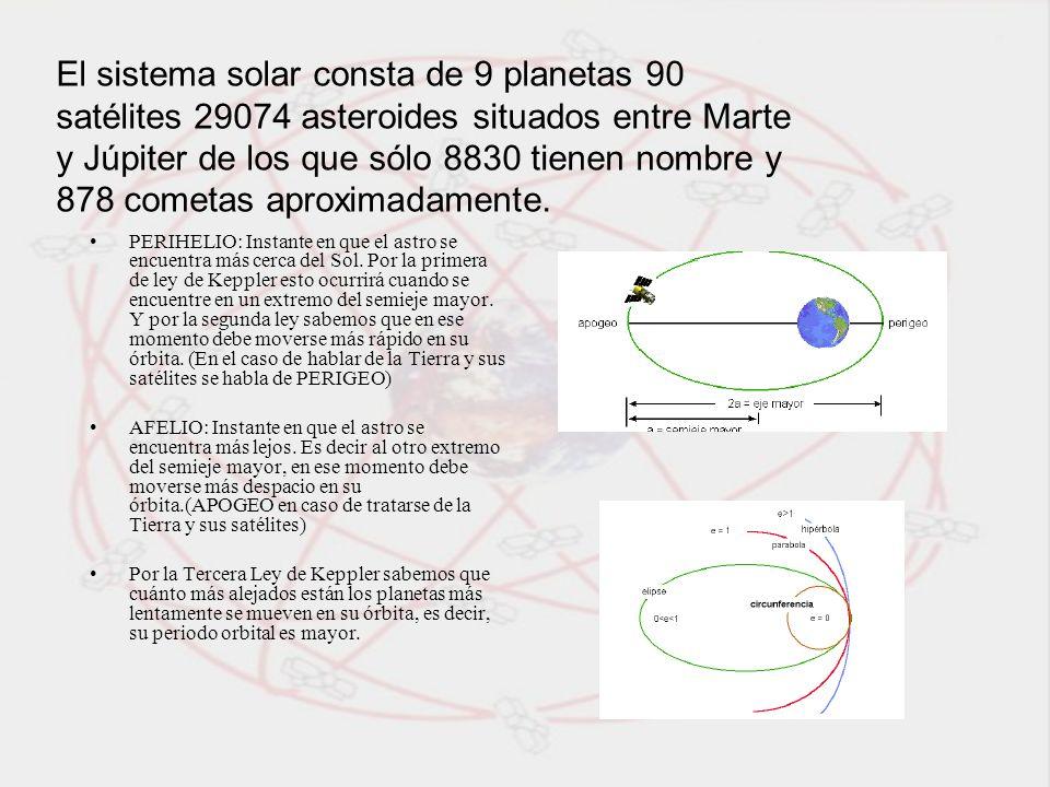 PERIHELIO: Instante en que el astro se encuentra más cerca del Sol. Por la primera de ley de Keppler esto ocurrirá cuando se encuentre en un extremo d