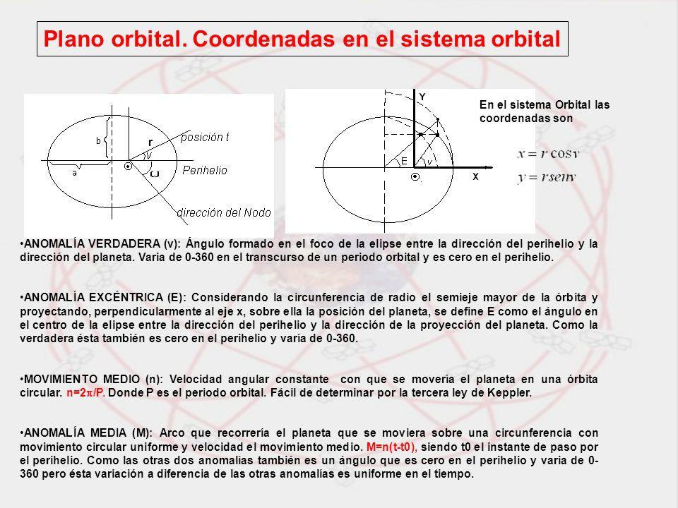r Plano orbital. Coordenadas en el sistema orbital ANOMALÍA VERDADERA (v): Ángulo formado en el foco de la elipse entre la dirección del perihelio y l