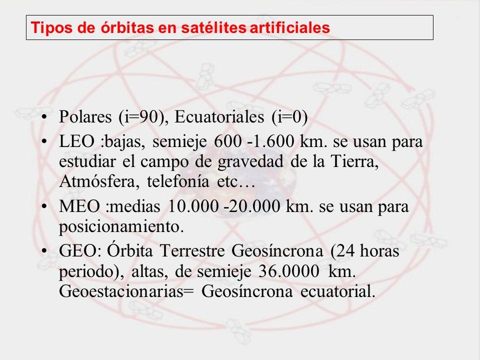 Tipos de órbitas en satélites artificiales Polares (i=90), Ecuatoriales (i=0) LEO :bajas, semieje 600 -1.600 km. se usan para estudiar el campo de gra