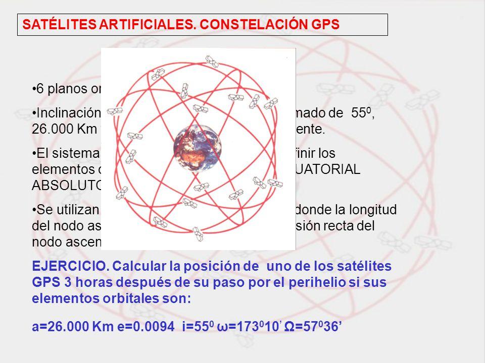 SATÉLITES ARTIFICIALES. CONSTELACIÓN GPS 6 planos orbitales con 4 satélites por plano. Inclinación semieje mayor y periodo aproximado de 55 0, 26.000