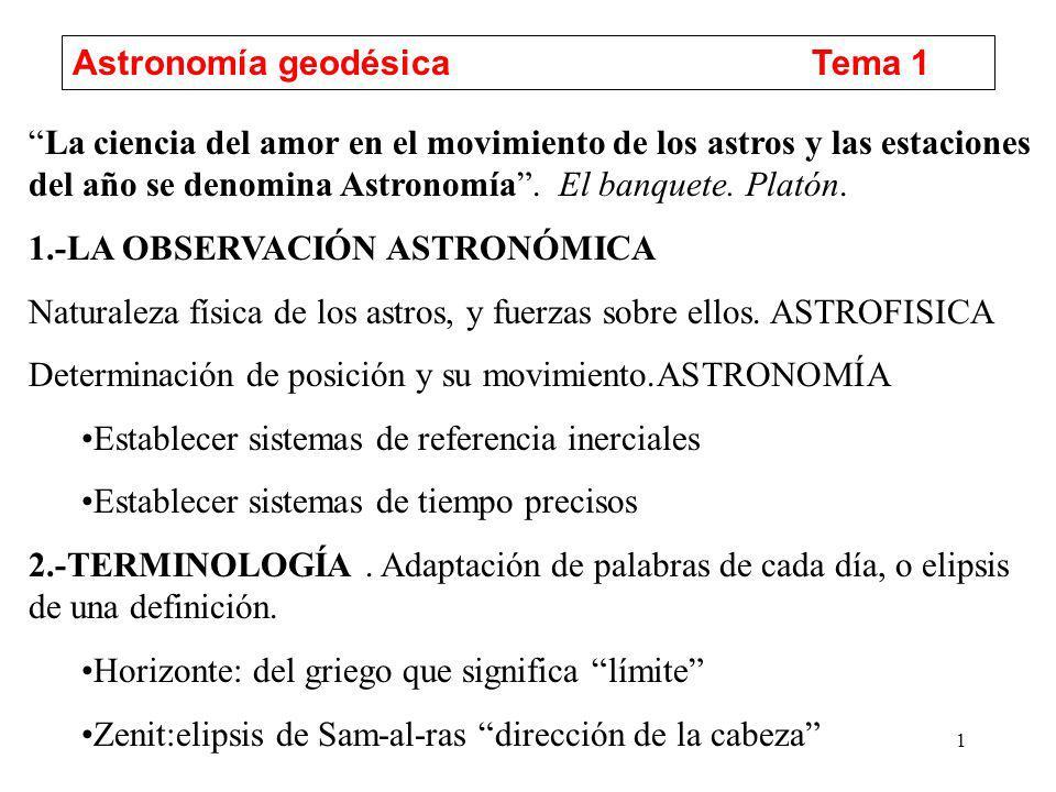 2 Astronomía geodésicaTema 1 Nadir: del árabe que significa opuesto Ecuador: del griego que significa igualador.