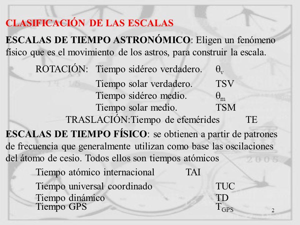 3 TIEMPOS SIDÉREOS (local) Tiempo sidéreo verdadero v : Águlo horario de Aries Verdadero.