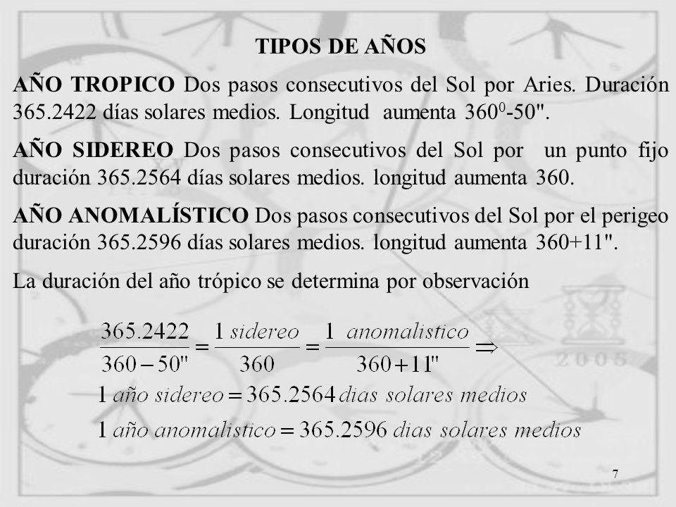 8 RELACIONES ENTRE LAS ESCALAS DE TIEMPO SIDÉREO MEDIO Y TIEMPO SOLAR MEDIO m G = 0 + TU* ( 366.2422/365.2422).