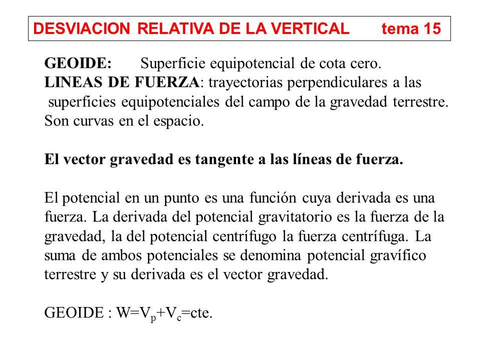 DESVIACION RELATIVA DE LA VERTICAL tema 15 GEOIDE:Superficie equipotencial de cota cero.