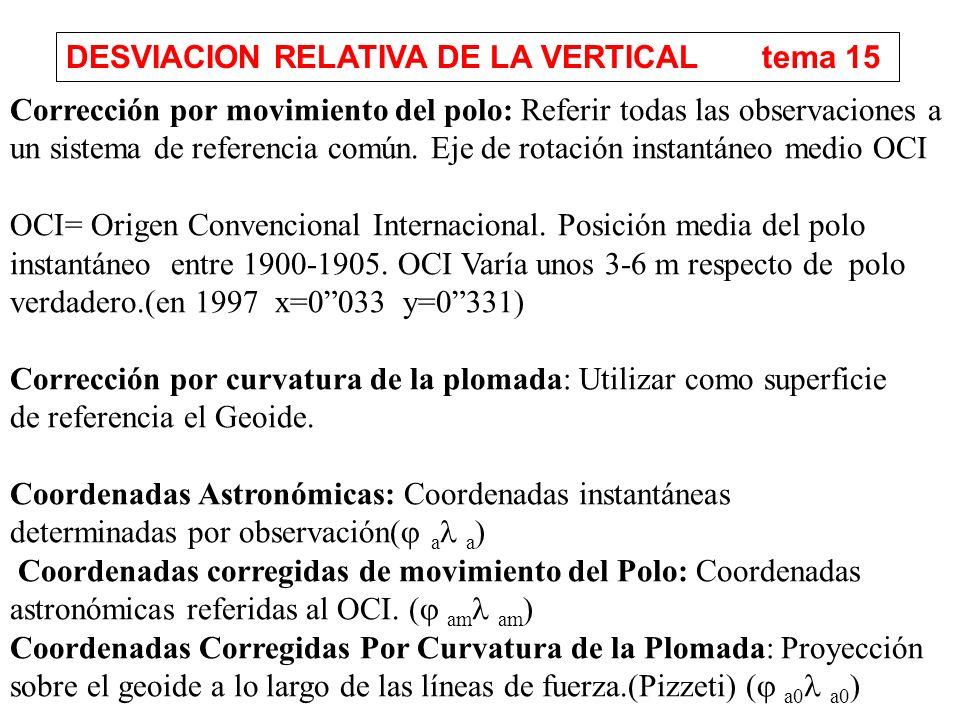 DESVIACION RELATIVA DE LA VERTICAL tema 15 Corrección por movimiento del polo: Referir todas las observaciones a un sistema de referencia común.