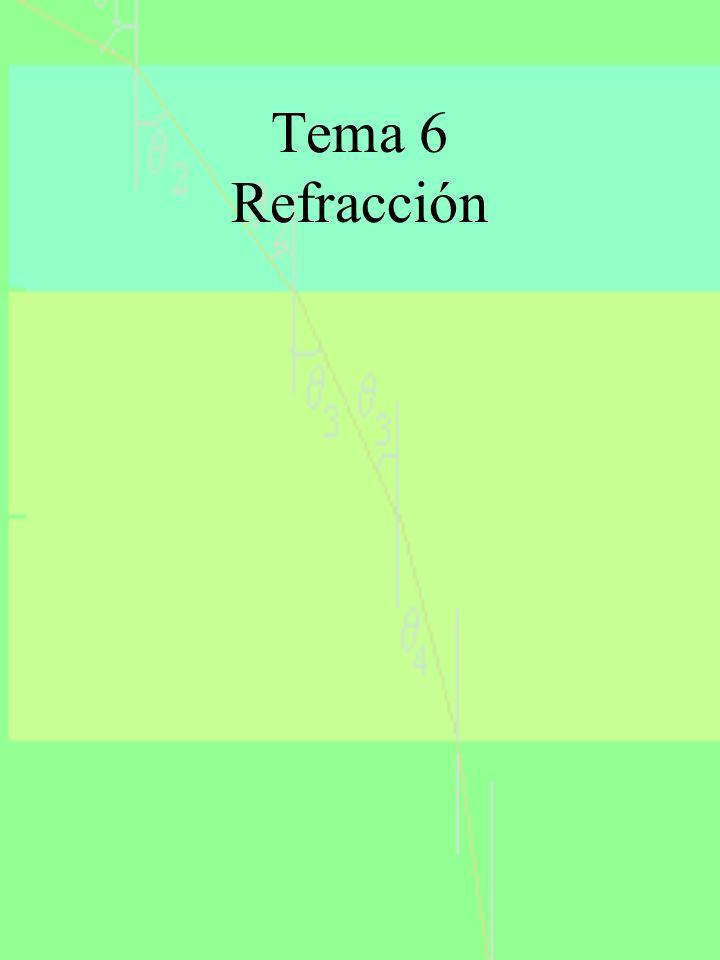 Tema 6 Refracción