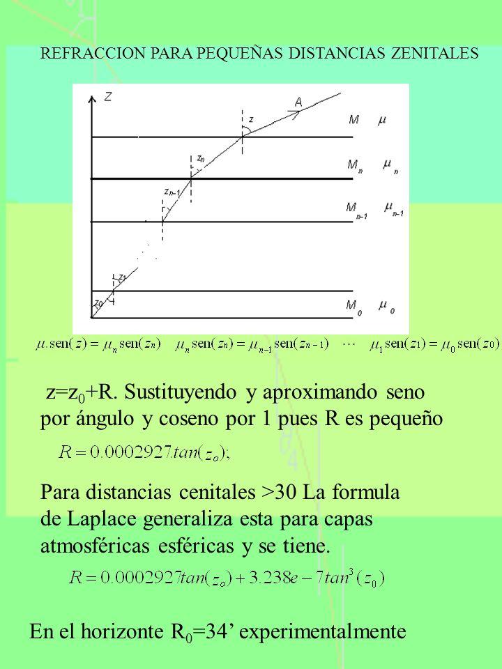 REFRACCION PARA PEQUEÑAS DISTANCIAS ZENITALES Para distancias cenitales >30 La formula de Laplace generaliza esta para capas atmosféricas esféricas y
