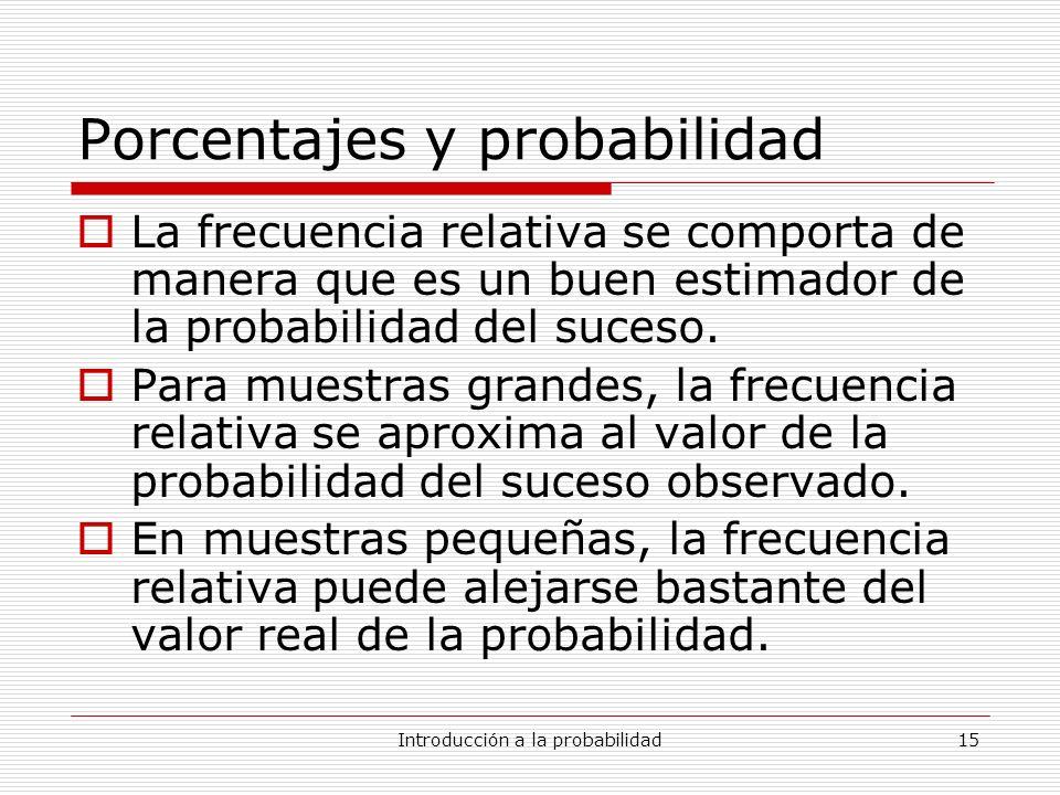 Introducción a la probabilidad15 Porcentajes y probabilidad La frecuencia relativa se comporta de manera que es un buen estimador de la probabilidad d