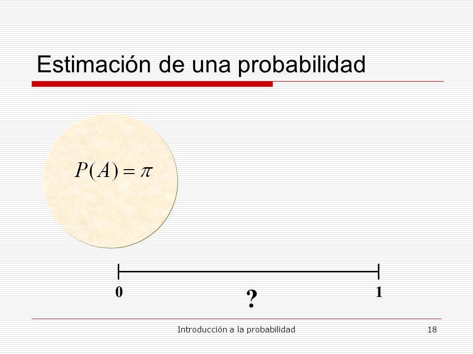 Introducción a la probabilidad18 Estimación de una probabilidad 01 ?