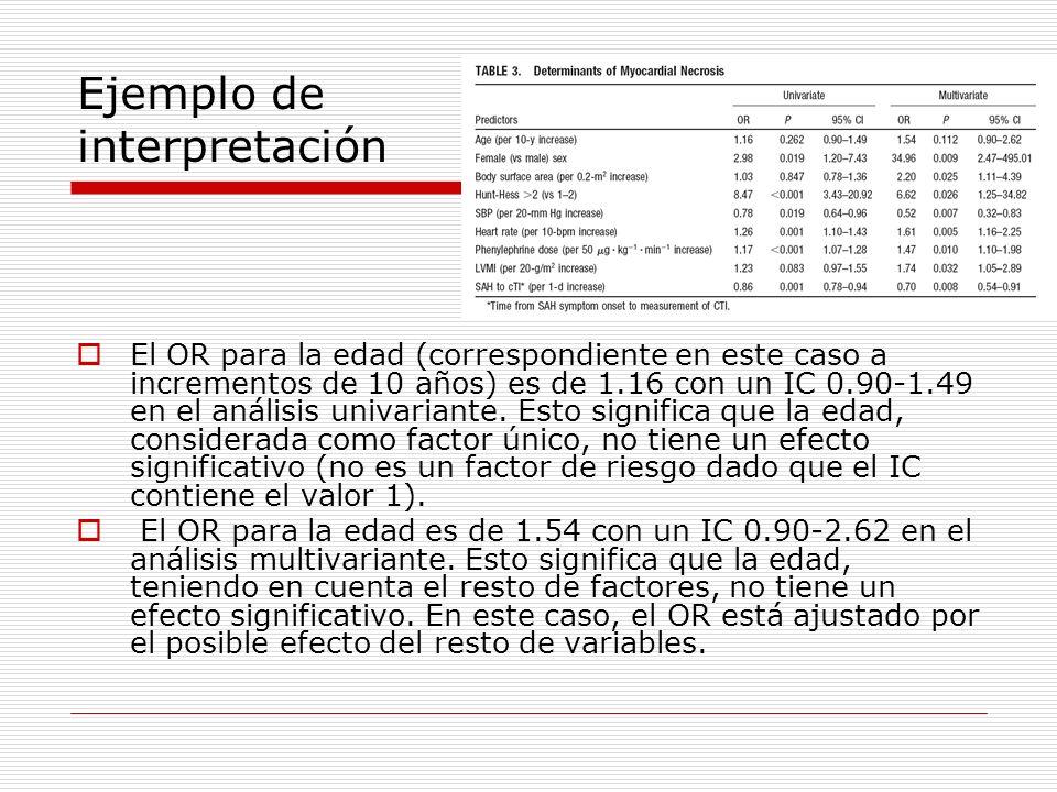Ejemplo de interpretación El OR para la edad (correspondiente en este caso a incrementos de 10 años) es de 1.16 con un IC 0.90-1.49 en el análisis uni