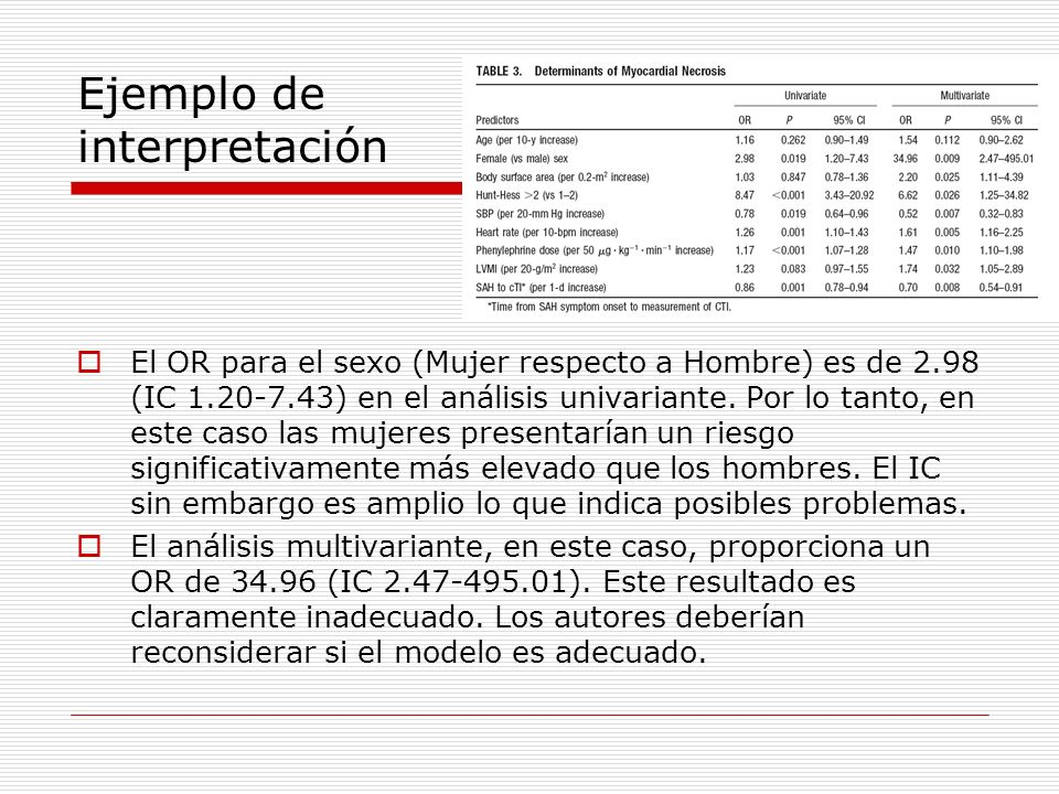 Ejemplo de interpretación El OR para el sexo (Mujer respecto a Hombre) es de 2.98 (IC 1.20-7.43) en el análisis univariante. Por lo tanto, en este cas