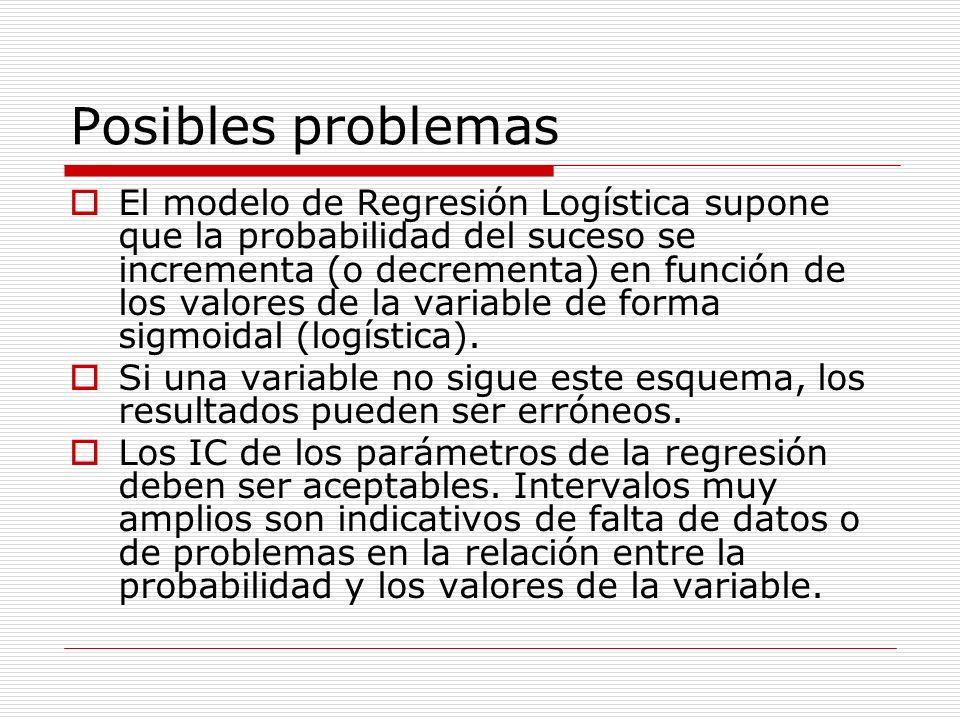 Posibles problemas El modelo de Regresión Logística supone que la probabilidad del suceso se incrementa (o decrementa) en función de los valores de la variable de forma sigmoidal (logística).