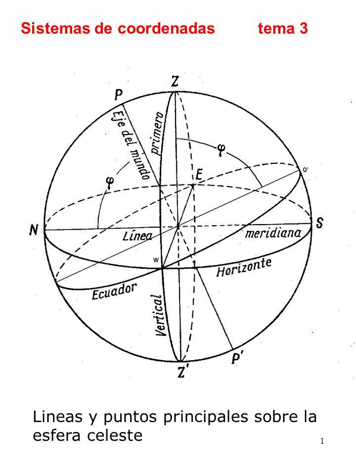 1 Lineas y puntos principales sobre la esfera celeste Sistemas de coordenadastema 3