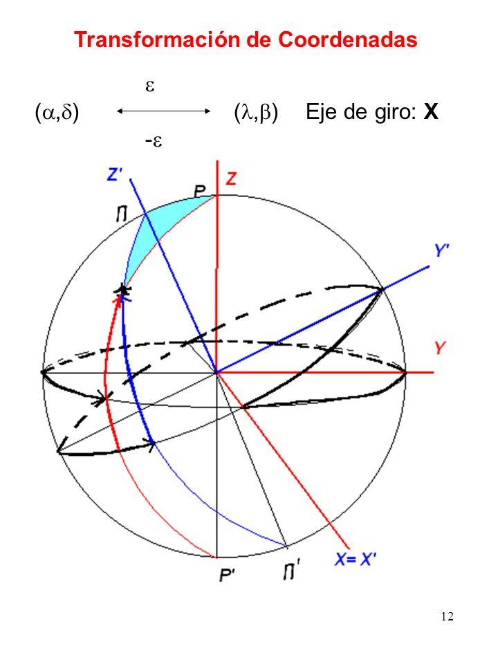 12 Transformación de Coordenadas (, ) - Eje de giro: X