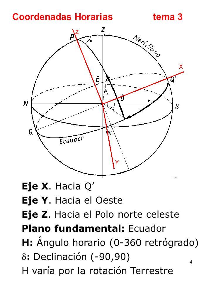 4 Eje X. Hacia Q Eje Y. Hacia el Oeste Eje Z. Hacia el Polo norte celeste Plano fundamental: Ecuador H: Ángulo horario (0-360 retrógrado) : Declinació