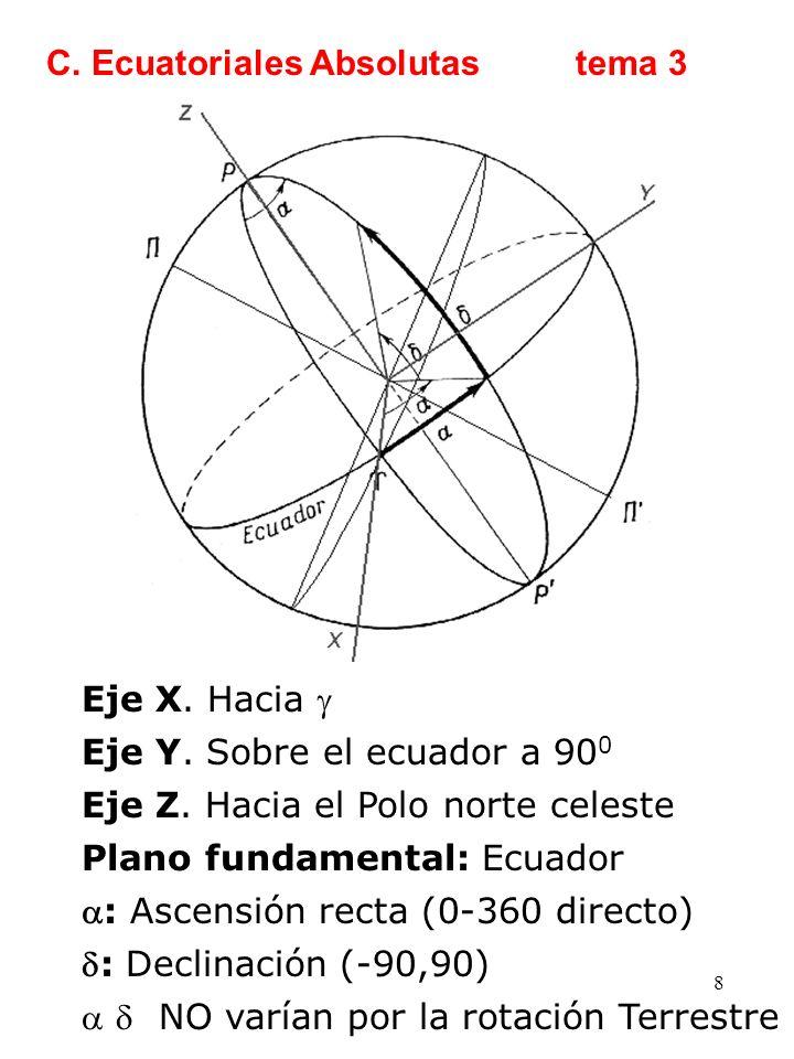 8 Eje X. Hacia Eje Y. Sobre el ecuador a 90 0 Eje Z. Hacia el Polo norte celeste Plano fundamental: Ecuador : Ascensión recta (0-360 directo) : Declin