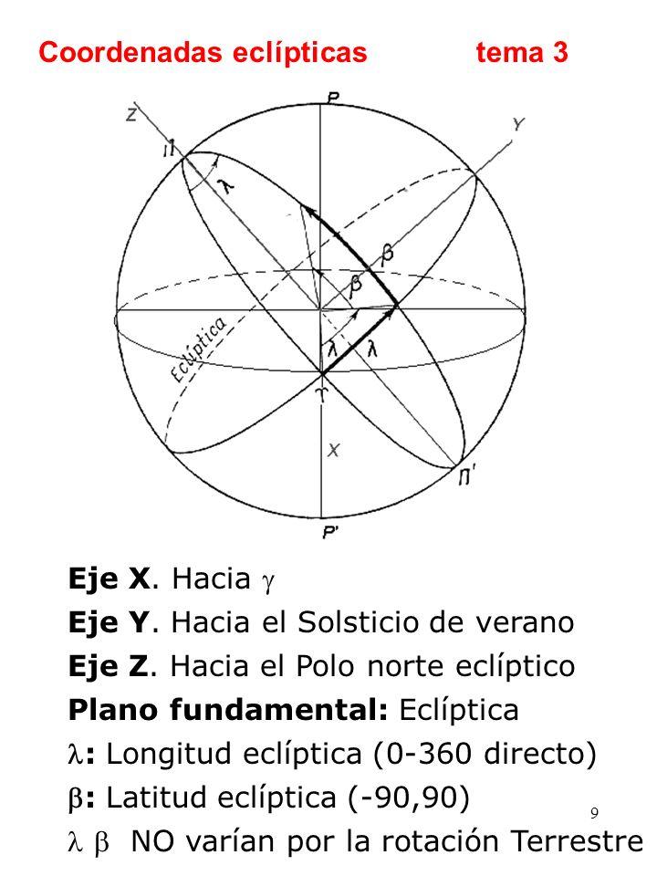 9 Eje X. Hacia Eje Y. Hacia el Solsticio de verano Eje Z. Hacia el Polo norte eclíptico Plano fundamental: Eclíptica : Longitud eclíptica (0-360 direc