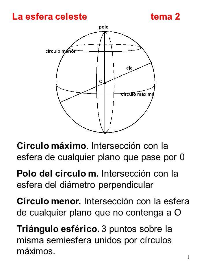 2 Arco de círculo máximo AB =AOB ángulo entre círculos máximos P =AOB Arcos y ángulos esféricos son medidos como ángulos centrales.