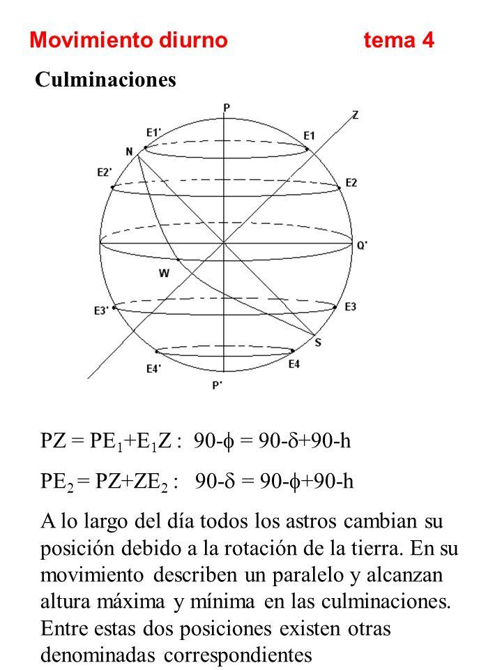 Movimiento diurnotema 4 PZ = PE 1 +E 1 Z : 90- = 90- +90-h PE 2 = PZ+ZE 2 : 90- = 90- +90-h A lo largo del día todos los astros cambian su posición debido a la rotación de la tierra.
