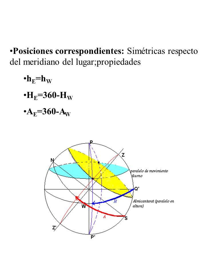 Posiciones correspondientes: Simétricas respecto del meridiano del lugar;propiedades h E =h W H E =360-H W A E =360-A W