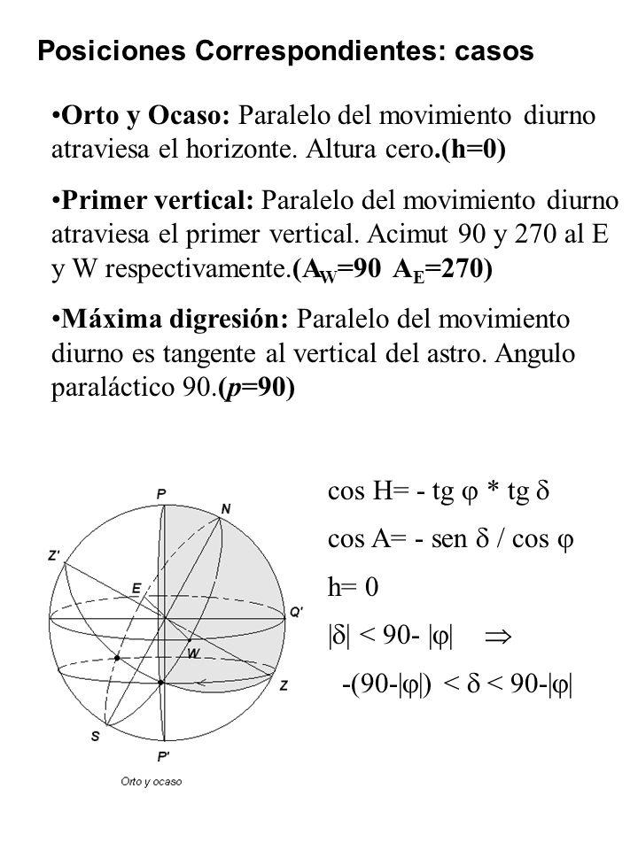 Posiciones Correspondientes: casos cos H= - tg * tg cos A= - sen / cos h= 0 | | < 90- | | -(90-| |) < < 90-| | Orto y Ocaso: Paralelo del movimiento diurno atraviesa el horizonte.